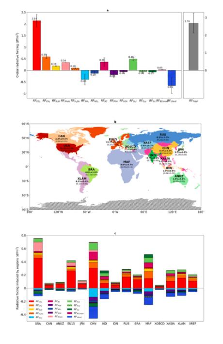 Contributions pays Changement climatique CEA 2021