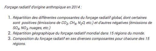 Légende contributions changement climatique CEA 2021