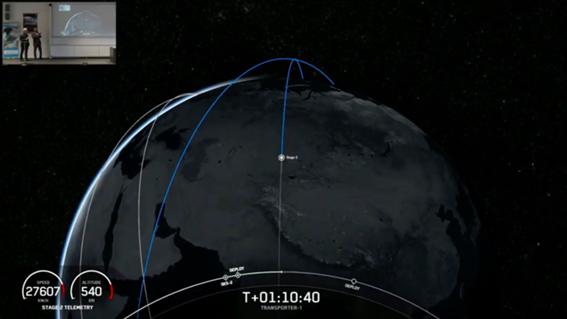Mise en orbite UVSQ-SAT