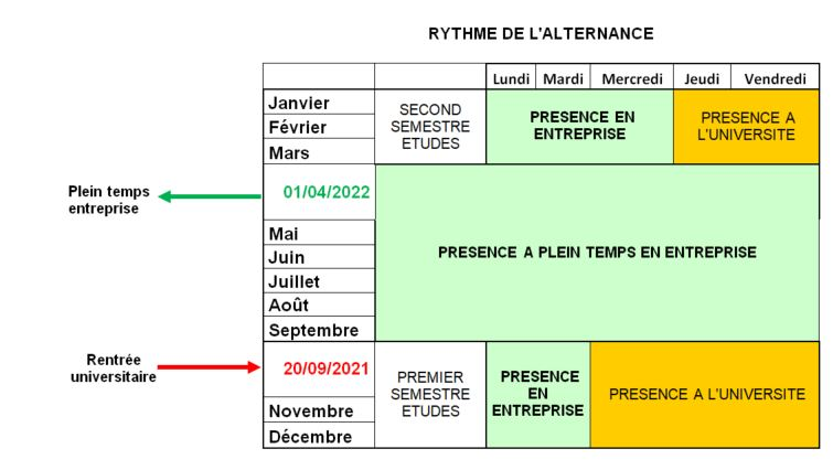 calendrier M1